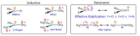 define induction organic chemistry chemical reactivity