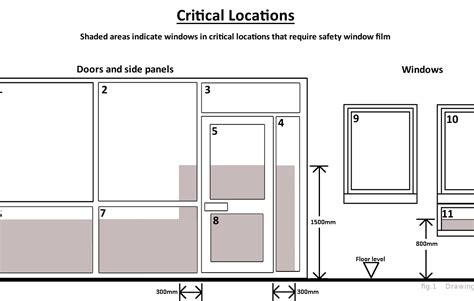 sizes of mobile homes standard window sizes in admirable mobile home single hung