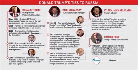 donald trump russia jul 10 peach mint recipe how a beauty pageant may have