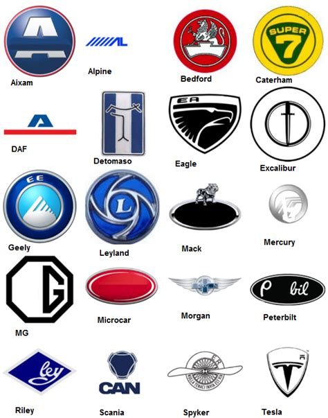 Auto Logo Quiz Level 5 by Car Logo Quiz Walkthrough Gpachies Wiki Fandom Powered