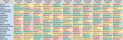 epl table games remaining premier league fixtures 2016 2017 full table epl premier