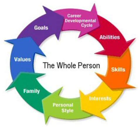 manorcourt homecare philosophy of care