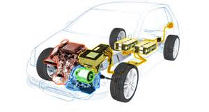 Electric Vehicles Powertrain Powertrain Design For Passenger Cars Design Avl