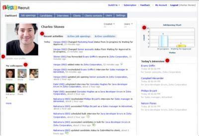 Linkedin Api Search Zoho Recruit Alternatives Top 10 Recruiting Software