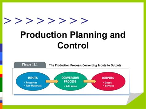 product layout for production planning and control ppc