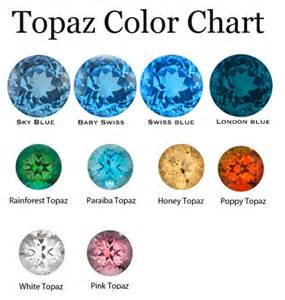 what color is topaz mystic topaz at best affordable prices