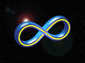Infinity In Infinity