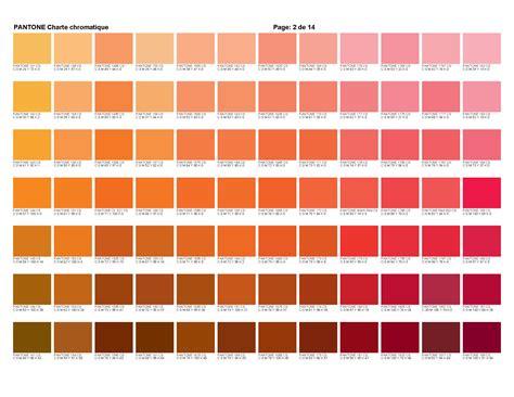 charte chromatique pantone trelco