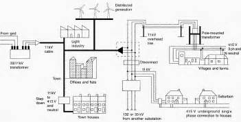 Houseplan Software power distribution network explained to electrical engineers