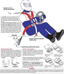 3 inch 4 point harness get free image about wiring diagram