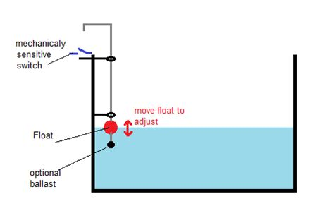 can you put a motion sensor on any light can a flood sensor be flipped to alert when there is no