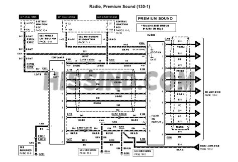 1999 ford mustang radio wiring diagram wiring diagram