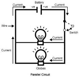 circuits electricity in housing