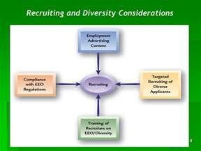 Diversity Recruiter by Diversity Recruiter