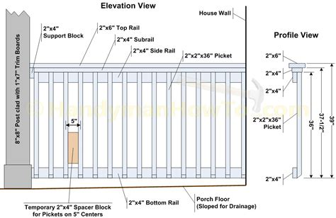 Best Gate For Top Of Stairs With Banister How To Build A 2x6 Porch Rail