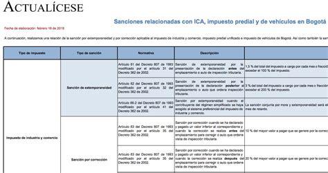 formato 350 consultorcontablecom contabilidad formato factura regimen simplificado excel tore trackbox co