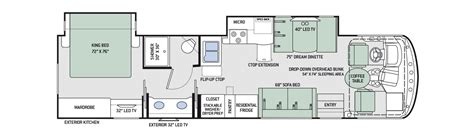 Thor Rv Floor Plans | thor class a motorhomes rv models specifications