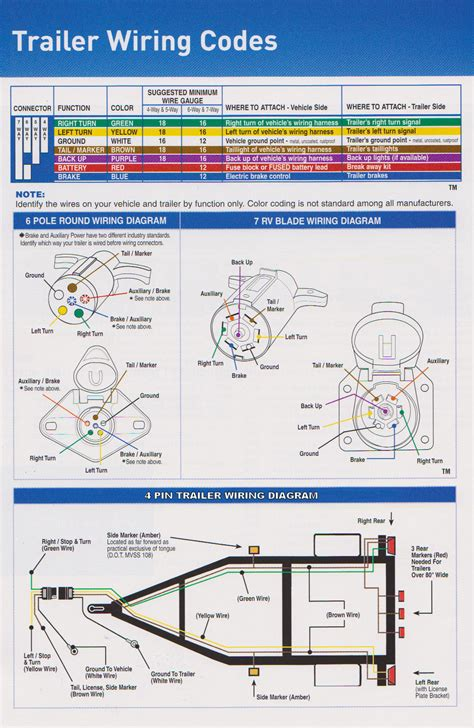 trailer 7 pin wiring diagram diagrams light
