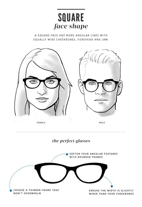 face shape guide for glasses thelook coastal com