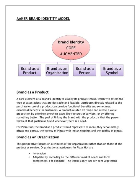 Brand Management Mba Notes by Brand Management Pizza Hut