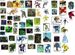 Back gt gallery for gt all ben 10 omniverse aliens names and pictures