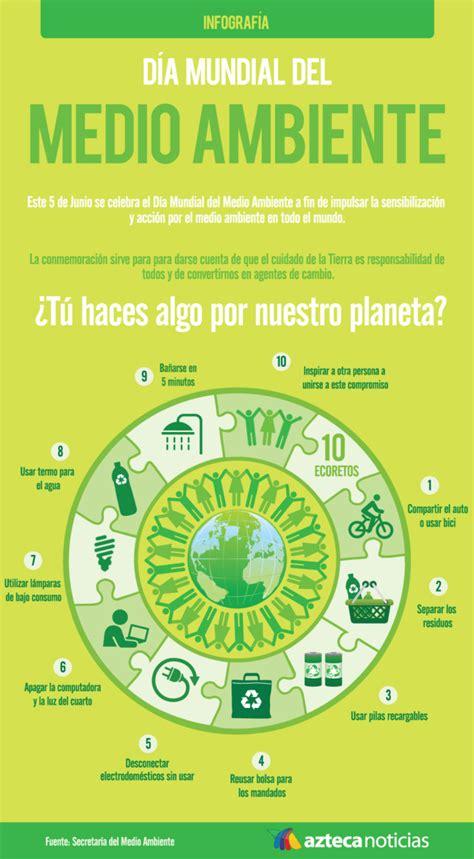 informaci 243 n sobre la matr 237 cula y el t 237 tulo de propiedad de pancartas de cuidemos nuestro planeta en reciclaje en