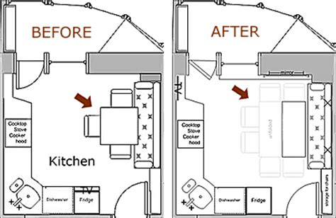 Small Kitchen Floor Plans Small Kitchens Floor Plans Home Design And Decor Reviews