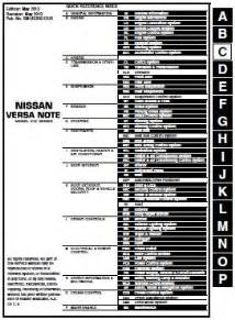 Nissan Service Manual Pdf 2006 Nissan Note Model E11 Series Electronic Service Manual