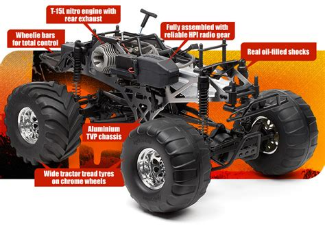 nitro rc monster truck kits vw kit cars to build yourself car engine parts diagram