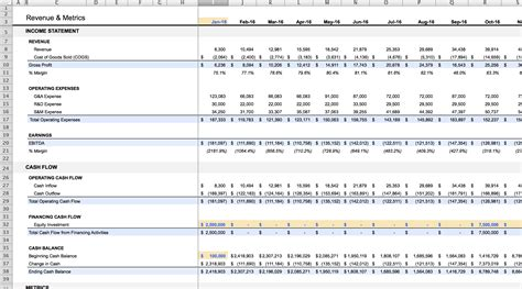 Saas Financial Model Template For Early Stage Startups Saas P L Template