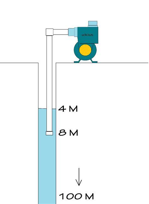 Pompa Celup Untuk Kedalaman 100 Meter jangan salah pilih tips cerdik memilih jenis pompa air