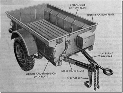 jeep utility trailer 288 best trailer images on pinterest trailers
