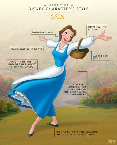 walk it princess books princess images anatomy of a disney character s