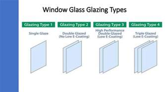 energy efficient windows for your home