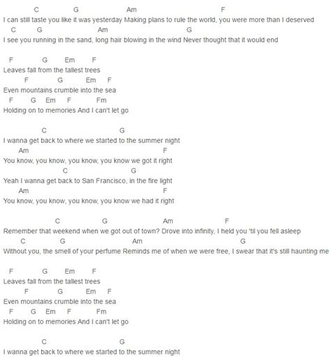 strumming pattern love yourself san francisco chords capo 6 5 seconds of summer