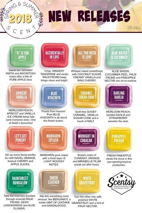 Always About Younew Releasefree Sul 2636 best scentsy images on