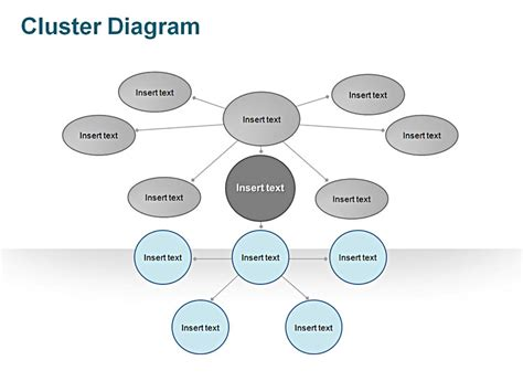 cluster map template cluster diagram editable powerpoint slides