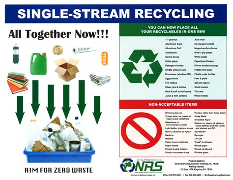 about program waste management single stream recycling recycling kingston borough