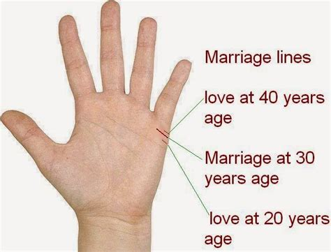 Love marriage sign in palmistry what does the thumb
