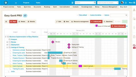 logiciel diagramme de gantt open source diagramme de gantt pour la planification de projet easy