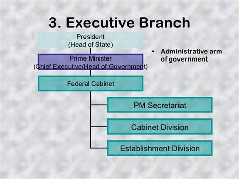 diagram of executive branch executive branch of the government