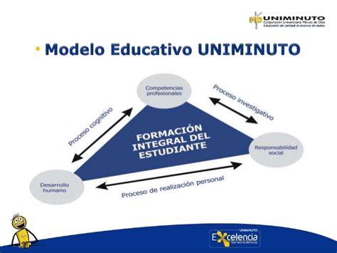 Modelo Curricular Uniminuto Presentaci 243 N Factor 4 Procesos Acad 233 Micos