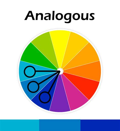 Analogous Color Scheme | working with colors a modern man s guide to different