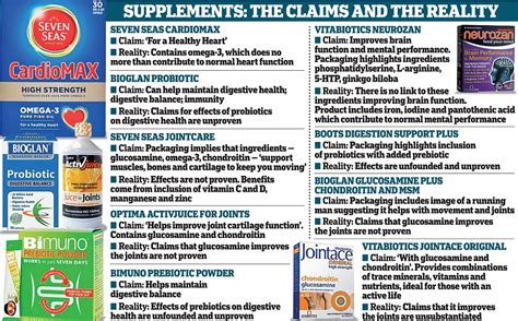 supplement claims quot quot supplements are filled with dangerous junk