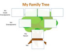 one sided family tree template editable family tree schools project make my family tree
