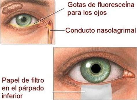 test di schirmer tu oftalm 243 loga prueba de schirmer