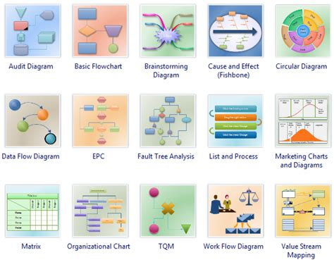 types of visio diagrams types of business diagram overview