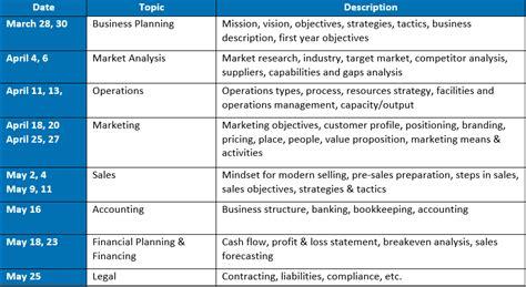 rbc business plan template rbc business plan templates
