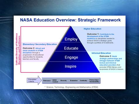 nasa sts 131 education overview briefing materials