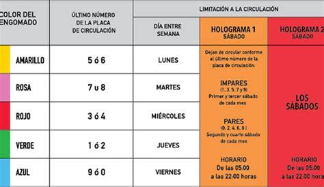 costo de verificacion julio 2016 ciudad de mexico 10 dudas resueltas sobre la nueva verificaci 243 n en la